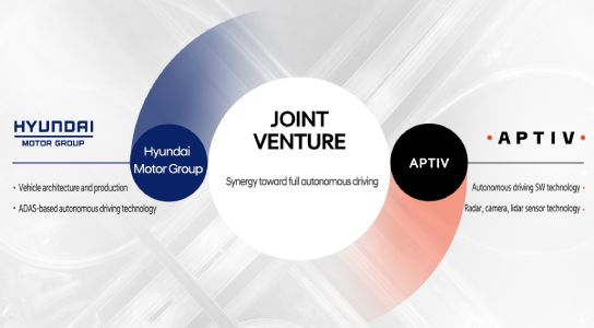 Hyundai Motor Group and Aptiv to Form Autonomous Driving Joint Venture